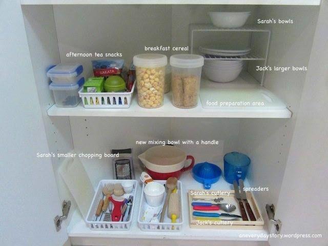 nástroje vkuchyni pro děti